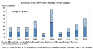 Cost of Power Outages