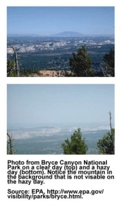 Bryce Canyon Visability Photos