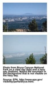 Bryce Canyon Visability Photos