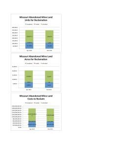 e-AMLIS Chart 2014