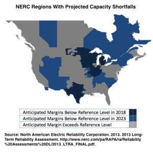 NERC Problem Regions