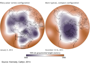 Wobbly Polar Vortex Map