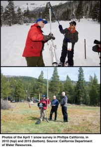 Snow Survey Photos