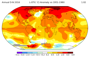 Figure 2. Map of Annual Temperature Anomaly, 2016. Source: NASA Goddard Institute for Space Studies.